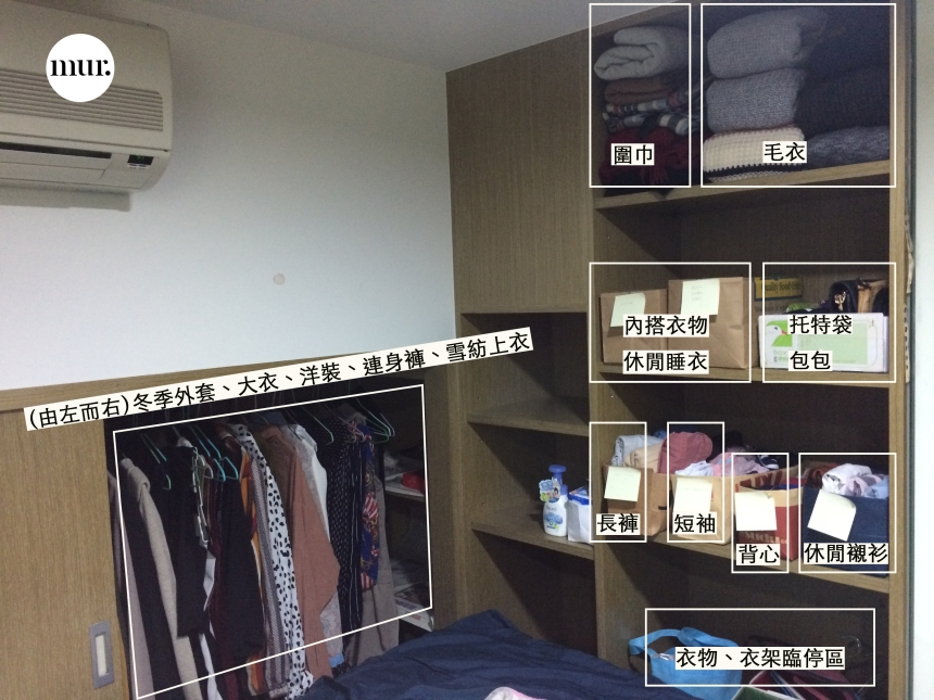 衣櫃逐層物品定位規劃