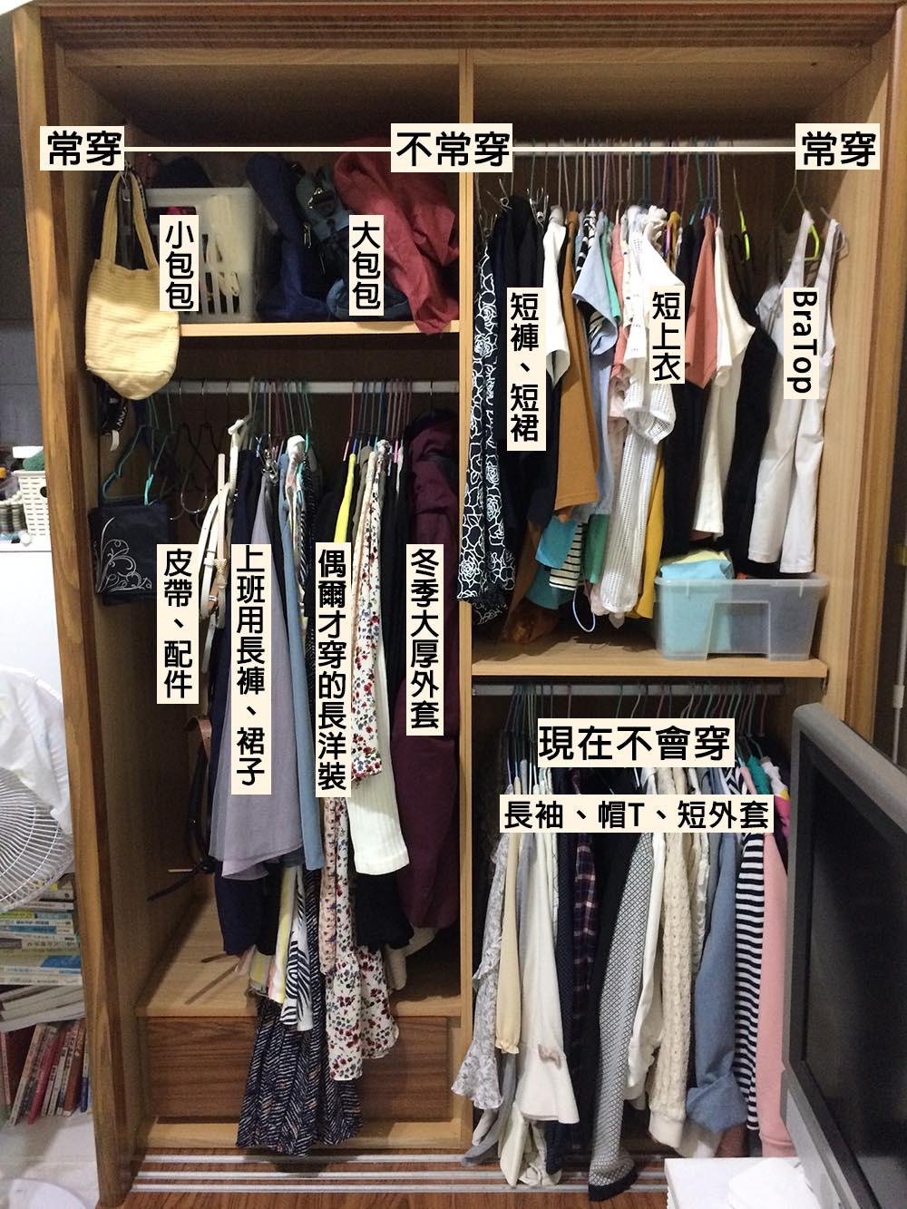 因為衣櫃本身造成的死角,讓中間的衣服不好拿,因此越中間就放越少穿的衣服。委託人對自己的腿沒自信,因此短褲短裙即便是當季衣物,也往中間排。